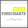 Responsive Ready to Use Charts - Finecharts